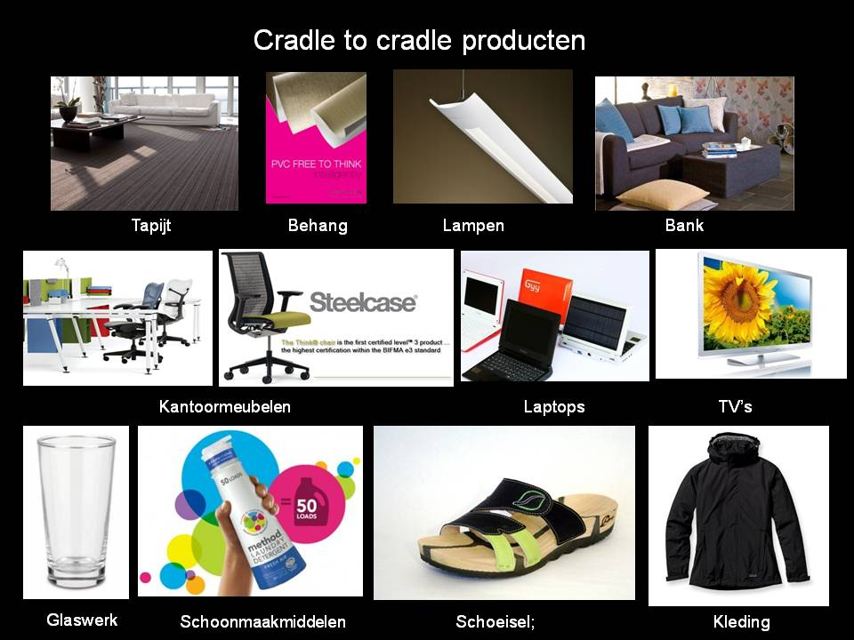 Cradletocradleproducten